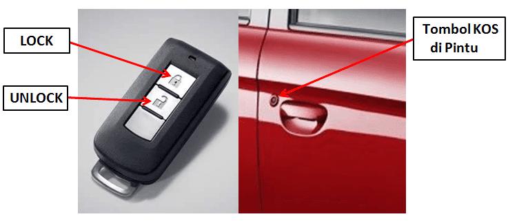 Kalau Anda adalah pengguna mobil MItsubishi Mirage Mengenal KOS dan OSS pada mobil Mirage
