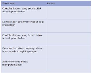 tabel pernyataan dan uraian www.simplenews.me