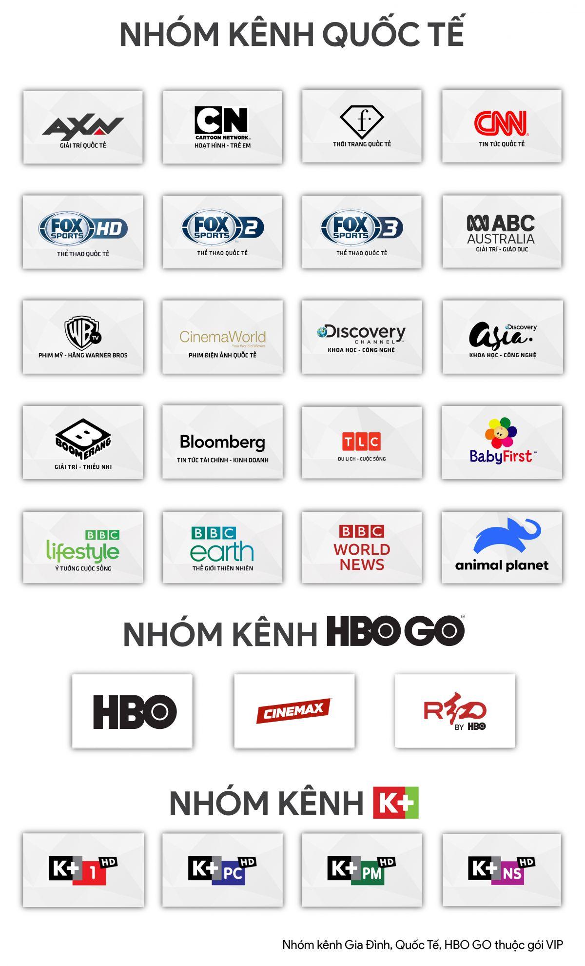 Danh sách kênh truyền hình cáp trên FPT Play BOX