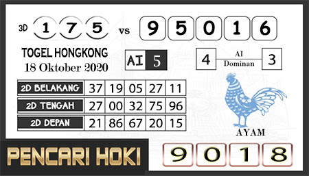 Prediksi Pencari Hoki Group Hk Minggu 18 Oktober 2020