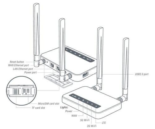 GL.iNet GL-X750V2 4G LTE OpenWrt VPN Router