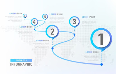 timeline-infografis