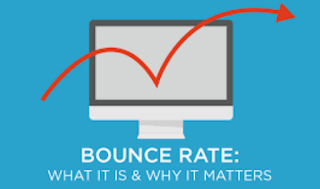 the lower the bounce rate the better WHAT IS THE BOUCE RATE VALUE FOR OUR BLOG
