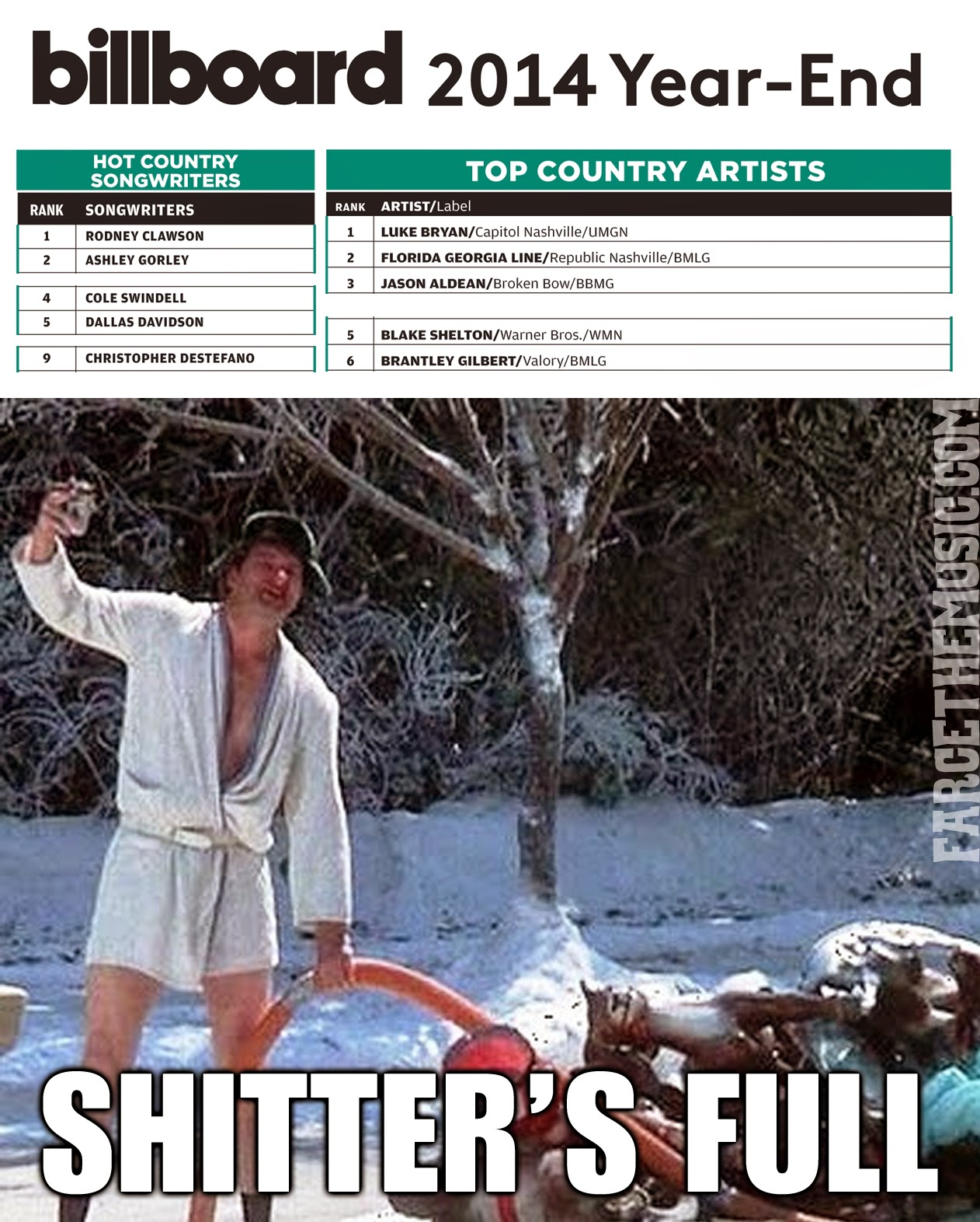 Christmas Vacation Meme.Farce The Music Christmas Vacation Meme