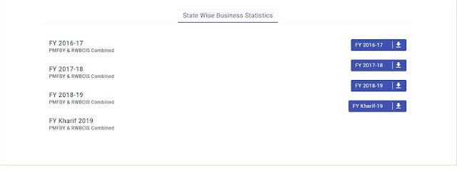 प्रधानमंत्री फसल बीमा योजना state wise farmers data