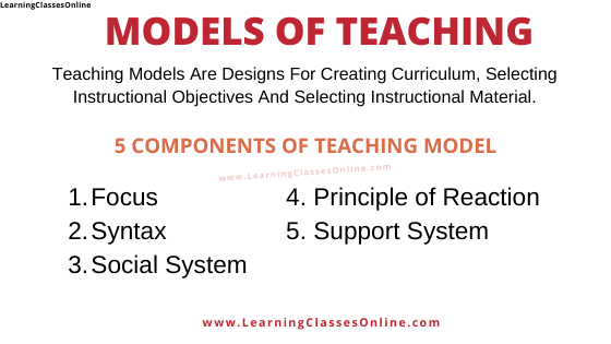 Models of Teaching: Meaning, Definition, Components, Elements, Process and Essentials Features of A Good Teaching Model, notes for b.ed students of models of teaching ppt and pdf