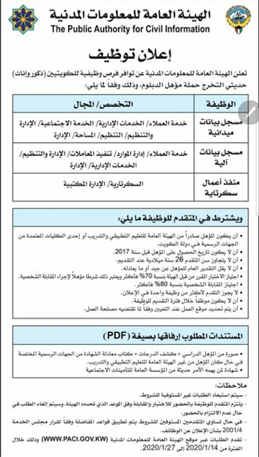 الكويتي للتوظيف gov.kw