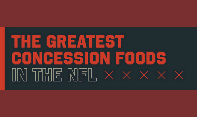 The Most Reasonable NFL Foods