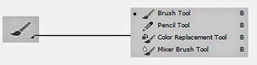 Brush Tool, Pencil Tool, Color Replacement Tool,Mixer Brush Tool (B)