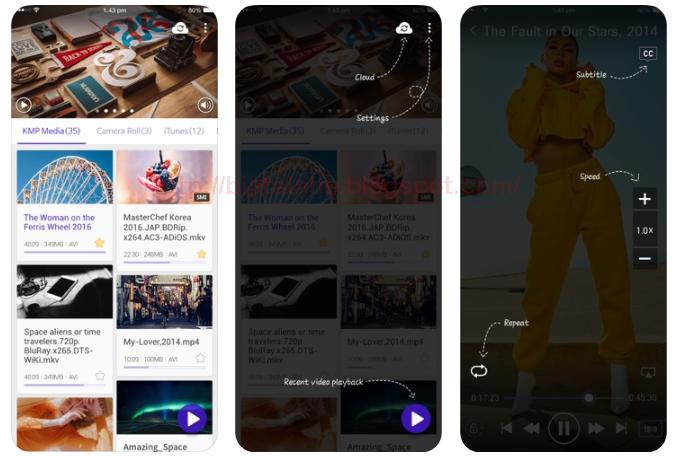 6 Aplikasi Pemutar Video Pilihan Terbaik Untuk Iphone Dan Ipad Ninna Wiends