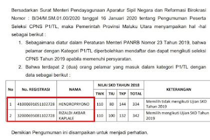 Pengumuman Peserta Seleksi CPNS Kategori P1/TL Maluku Utara