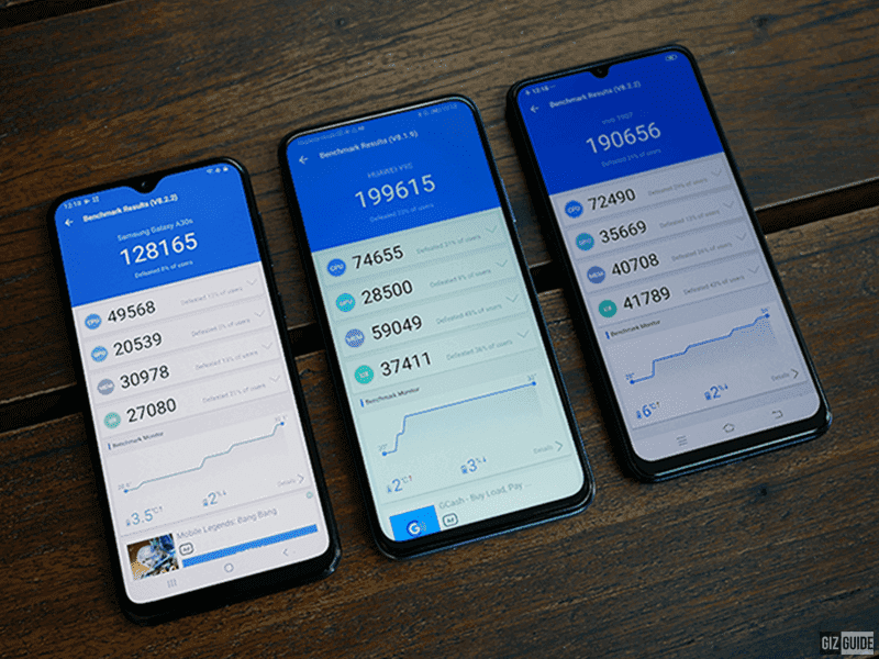 Galaxy A30s, Huawei Y9s, and Vivo S1