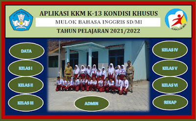 KKM Mulok Bahasa Inggris Kelas 1 s-d Kelas 6 SD/MI