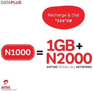 Airtel Data Plus Activation Code