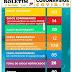 BOQUIRA-BA: BOLETIM INFORMATIVO SOBRE O CORONAVÍRUS ( 29/06/2020)