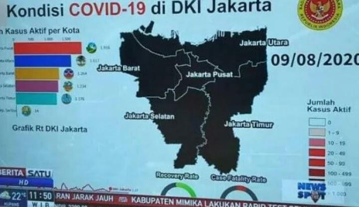 Wow, Tes Covid-19 DKI Jakarta 4,5 Kali Lipat dari Anjuran WHO!