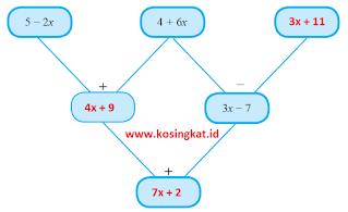 kunci jawaban matematika kelas 7 halaman 214 - 216 ayo kita berlatih 3.2