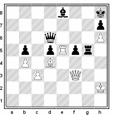Posición de la partida de ajedrez Oldrich Duras - Rudolf Spielmann (Bad Pistyan 1912 - Piestany, Eslovaquia)