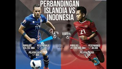 Laga Persahabatan Indonesia vs Islandia