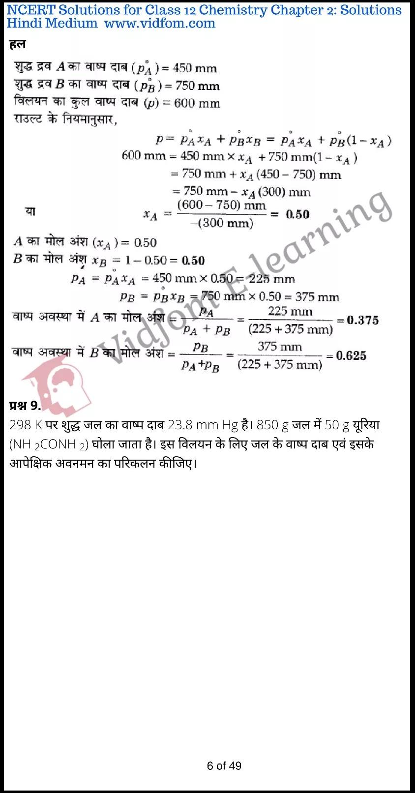 class 12 chemistry chapter 2 light hindi medium 6