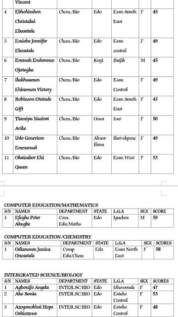 COE Igueben Admission List 2019/2020 Session | 1st Batch