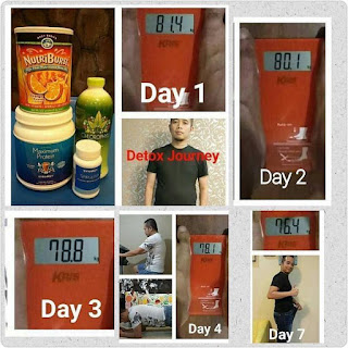 Jual Paket Easy Pack Smart Detox  di Daerah Taige, Manokwari WhatsApp: 6281319308376