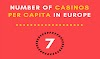 Number of Casinos per capita in Europe #infographic