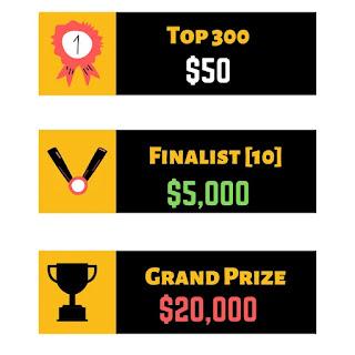 Prizes & Rewards