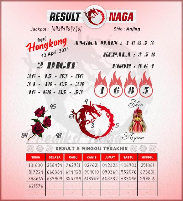 Syair HK Result Naga 13 April 2021