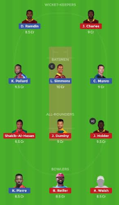 TKR VS BAR dream 11 team | BAR vs TKR