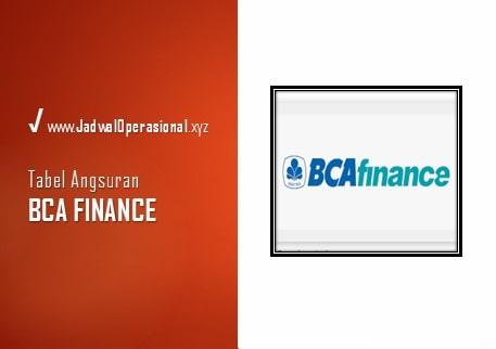 Tabel Angsuran BCA Finance