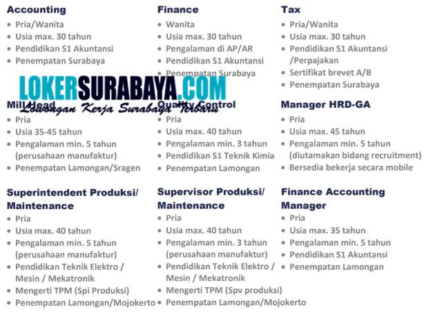 Loker Lamongan Di Labari Sehat Perkasa Agustus 2020 Lowongan Kerja Surabaya April 2021 Lowongan Kerja Jawa Timur Terbaru