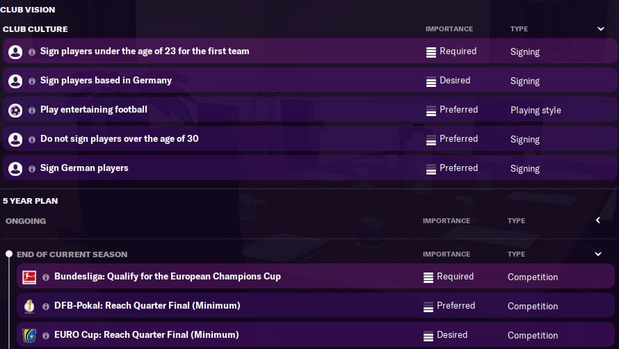 FM21 Bayer Leverkusen Board Requirements
