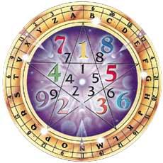 Resultado de imagen para números sagrados