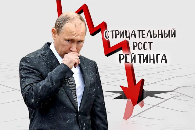 рейтинг доверия В. Путину упал до 23 %