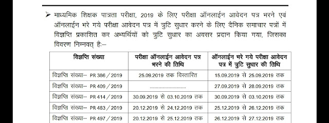 STET 2019 admit card subject correction