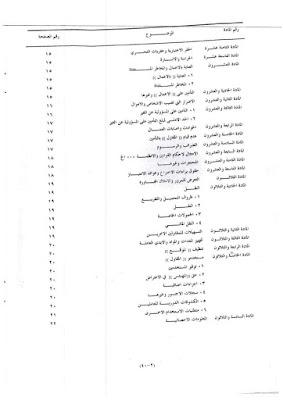 شروط المقاولة, اشتراطات أعمال المقاولات, شروط مقاولات البناء, شروط مقاولات الأعمال المدنية, شروط مقاولات أعمال الهندسة المدنية, شروط مقاولات الهندسة المدنية, شروط المقاوله لأعمال الهندسة المدنية, الشروط العامة لمقاولات اعمال الهندسة المدنية PDF, الشروط العامة والخاصة للعقد, قانون المقاولات العراقي, عقد المقاولة في القانون المدني, شروط التقدم للعطاء, أنواع العقود, الاوراق المطلوبه للتقدم لعقد تنفيذ أعمال