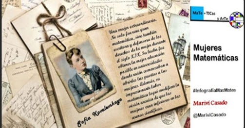 Mujeres MatemáTICas: Sofía Kovaléskaya