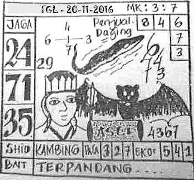 PREDIKSI TOGEL HONGKONG MINGGU 20-11-2016