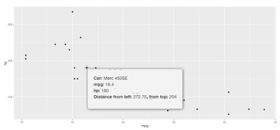 ggplot with fully customised tooltip