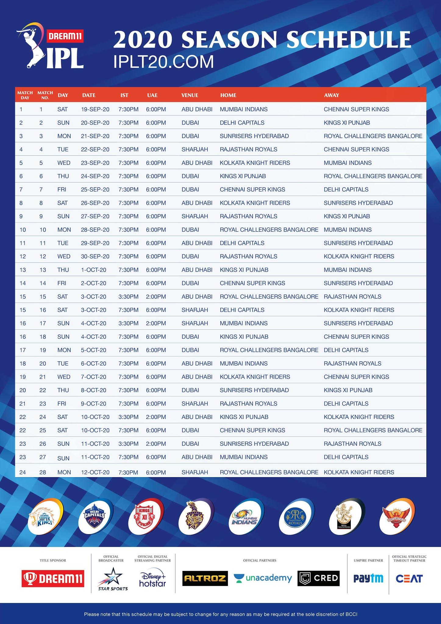 আইপিএল ২০২০ সময়সূচী | IPL 2020 schedule | আইপিএল সময়সূচি 2020