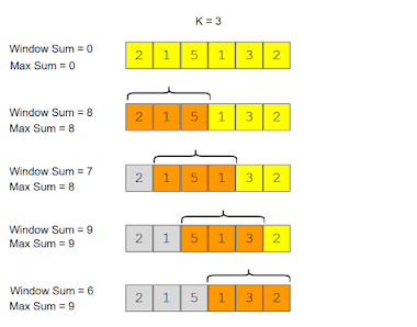 Top 22 Array Concepts Interview Questions Answers in Java