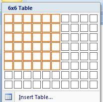 Cara mudah membuat tabel di blog untuk pemula