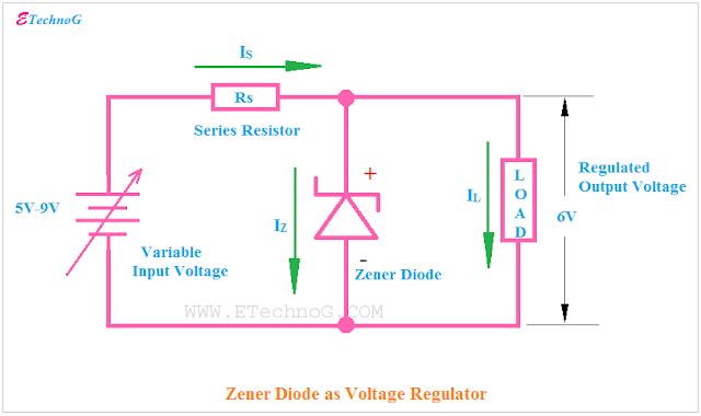 Zener Diode as Voltage regulator