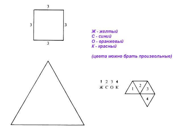 Схема октаэдр