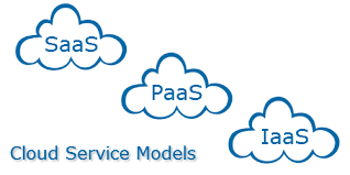 Service Models In Cloud Computing