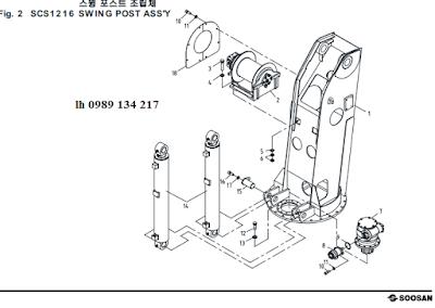 Tời chính- xy lanh nâng cần- Hộp giảm tốc quay toa của Cẩu soosan 12 tấn SCS1216