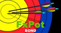 FxPot : Bond Markets Today - Bond/debt Trading Ideas