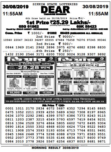 Sikkim State Lottery, Dear Treasure Morning