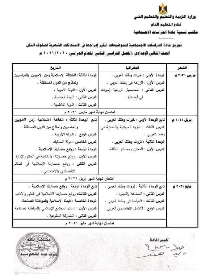 توزيع منهج الدراسات الاجتماعية لصفوف ابتدائي واعدادي.. الخطة المعدلة للترم الثانى 2021 6